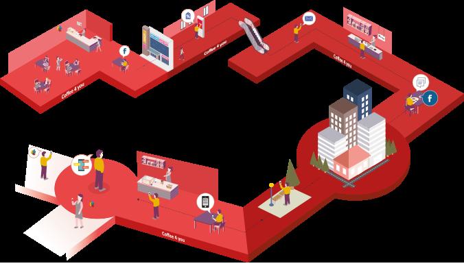 ilustração do funcionamento do software WinRest Booking